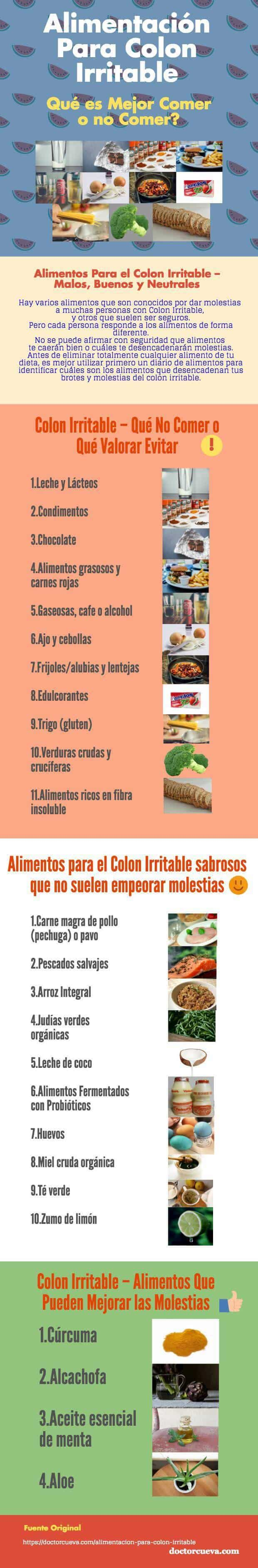 Para irritable menu colon dieta