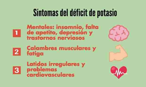 alimentos ricos en potasio - sintomas deficit potasio