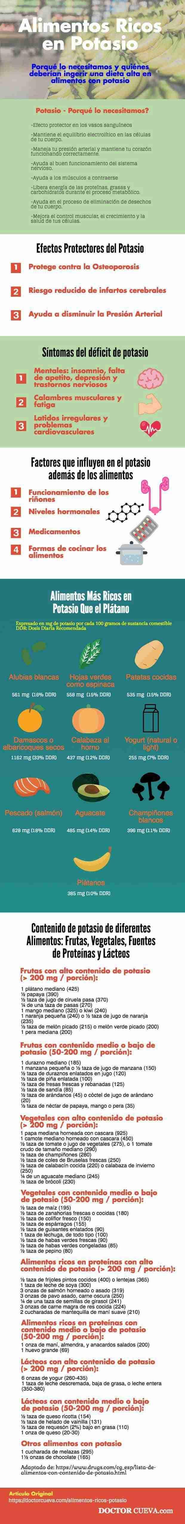 alimentos bajo potasio lista