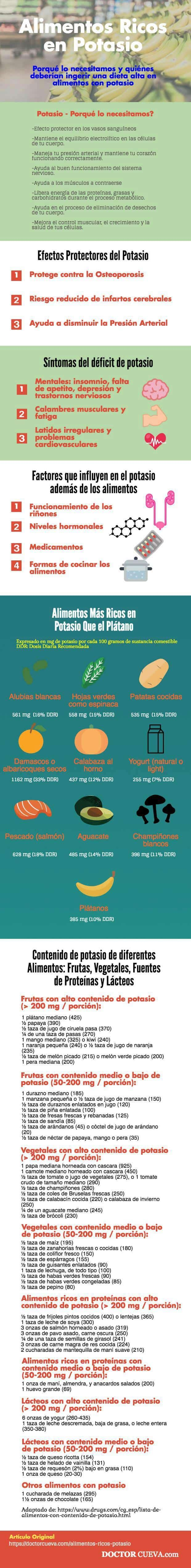 alimentos ricos en potasio infografia