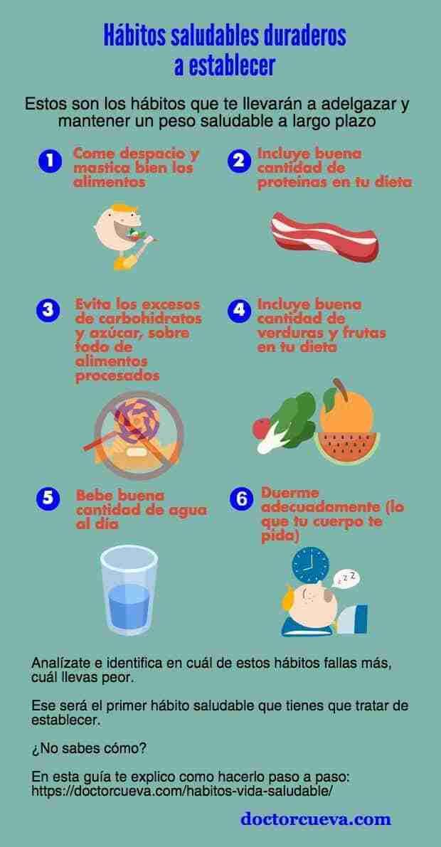 buenas formas rápidas de perder peso