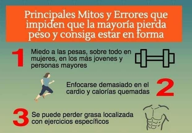 mitos del fitness block_1-cropped