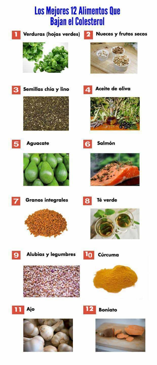 alimentos para bajar el colesterol listado